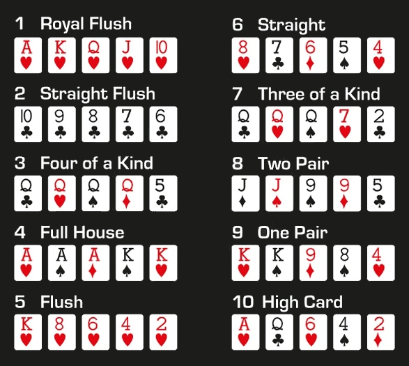 poker hands and rules
